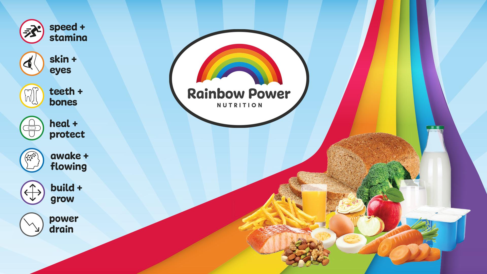 Rainbowpowersbanner